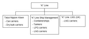 170512 KLine Group to Merg