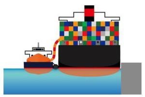 180510 LNG Bunkering Vesselm LNG Fueled vessel