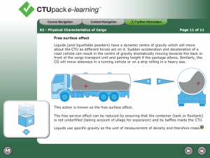 CTUpack e-learning (Screen Shot)